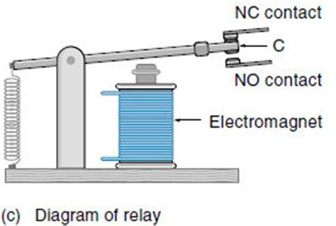 Basic Relay Definiation Configuration Symbols