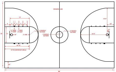 basketball measurements basketball court dimensions measurements sportscourtdimensions