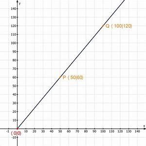 Schnittpunkt Berechnen Quadratische Funktion : anwendungsaufgaben funktionen ~ Themetempest.com Abrechnung