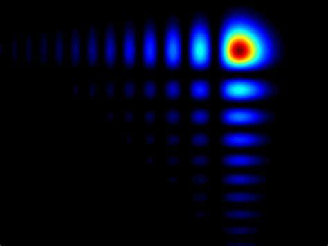 bend   schroedinger beams  electrons curve
