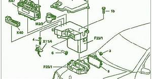 Fuse Box Diagram Mercedes Benz 2001 Clk 320