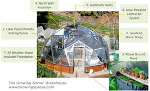 green house plans designs dome greenhouse geodesic greenhouses solar greenhouses year greenhouses greenhouse kits