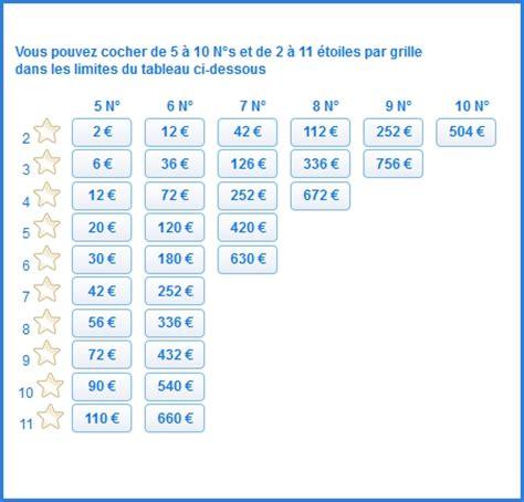 prix de la grille euromillion abonnement loto et euromillions les promos en ligne