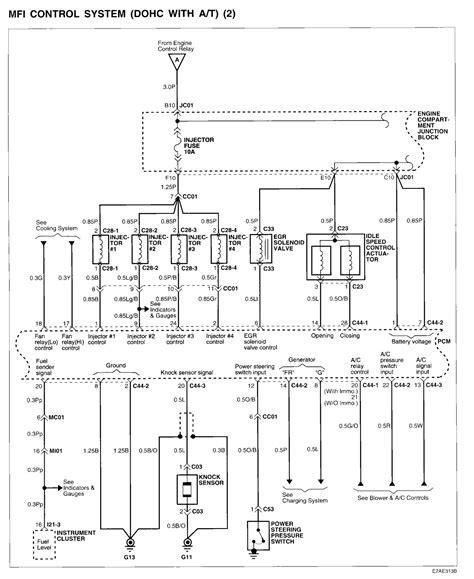 hyundai matrix 2004 wiring diagram wroc awski informator internetowy wroc aw wroclaw