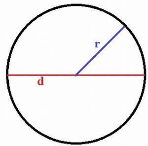 Mittelpunkt Kreis Berechnen : fl che kreis kreisfl che ~ Themetempest.com Abrechnung