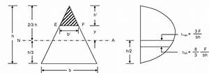 why shear stress is maximum at neutral axis quora With when we compute the shear and bending moment for cantilever beams it