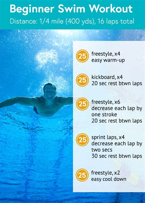 3 Swimming Workouts For Every Skill Level Life By Daily Burn