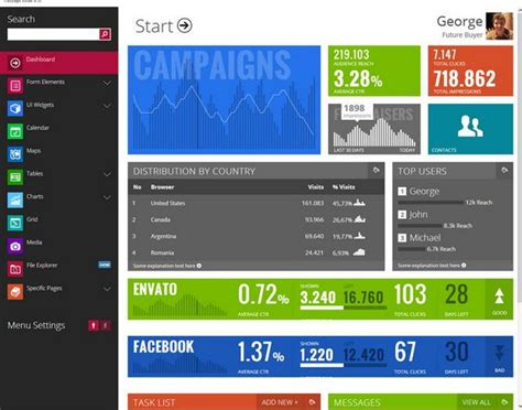 12 Powerful Responsive Admin Website Templates
