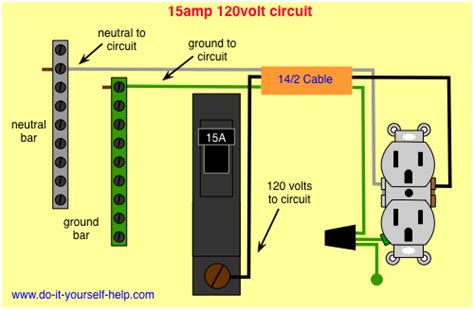 120 Wiring Diagram wiring diagram 15 circuit breaker 120 volt circuit