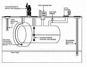Oil Tank Piping Diagram