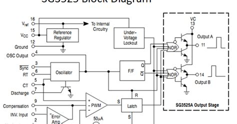 sg3525 pwm voltage controlled ic eeenginners