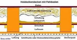 Holzbalkendecke Aufbau Altbau : fehlboden shkwissen haustechnikdialog ~ Lizthompson.info Haus und Dekorationen