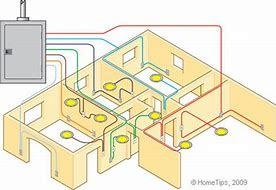 Hd wallpapers house wiring diagram kerala wallpaper iphonevwi hd wallpapers house wiring diagram kerala asfbconference2016 Image collections