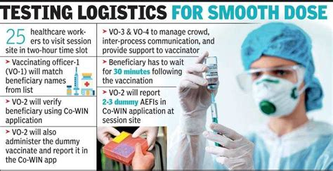 Andhra Pradesh gears up for Covid-19 vaccine dry run ...
