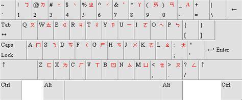 Keyboard Layout Zhuyin.png