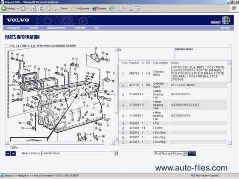 volvo impact  spare parts catalog repair manual