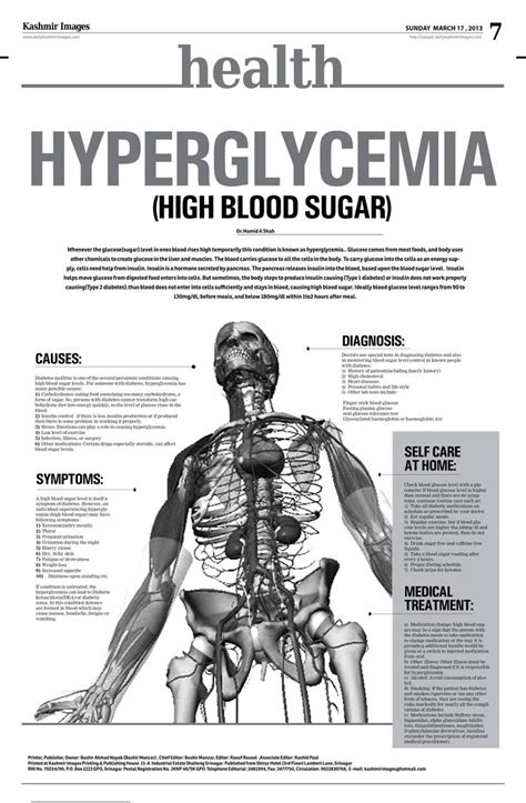 prafullanet hyperglycemia high blood sugar