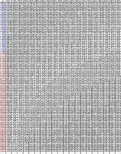 Luftfeuchtigkeit Temperatur Tabelle : taupunkttemperatur ~ Lizthompson.info Haus und Dekorationen
