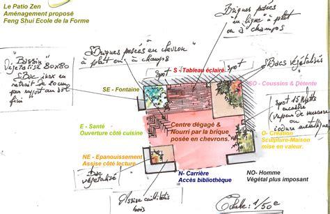 Feng Shui Cuisine Couleur Bien Etre by 3 Une Terrasse De Bien 234 Tre Le Jardin Feng Shui