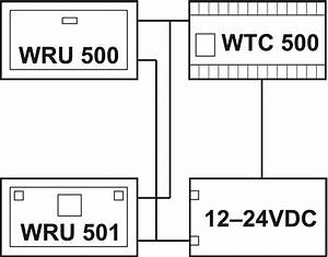 Electronic Control Unit  Wtc 100  Dialock  For Wru 500