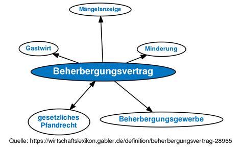 Beherbergungsvertrag • Definition
