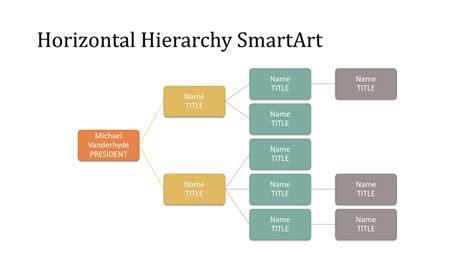 organogram templates   printable templates
