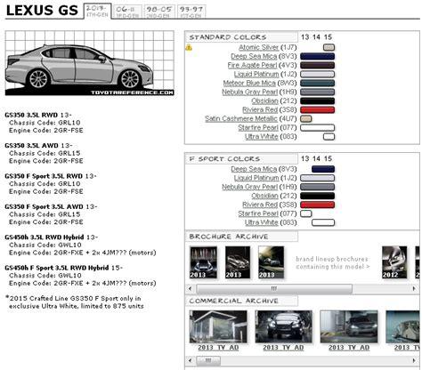 lexus gs 4th paint codes media archive clublexus