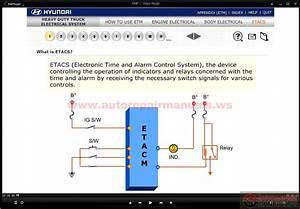 Terex Hd1000 Wiring Diagram   27 Wiring Diagram Images