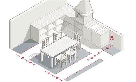 dimensions plan de travail cuisine aménager sa cuisine d 39 été