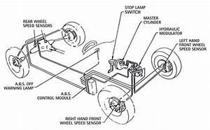 anti lock braking system in vehicle car n bike expert With 2002 mazda b4000 anti lock brake circuit and wiring diagrams