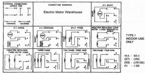 hp  hp electric motor reversing drum switch