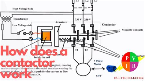 Magnetic Contactor Wiring Diagram by Wiring A Contactor Diagram Electrical Website Kanri Info