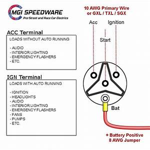 Diagram  Briggs And Stratton Key Switch Wiring Diagram