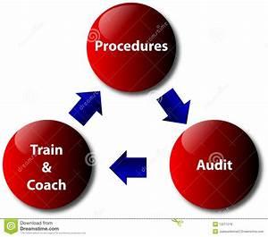 Procedures  Audit  Train And Coach Stock Vector