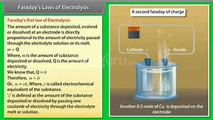 Faraday U2019s Laws Of Electrolysis