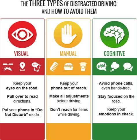 Tips To Prevent Distracted Driving