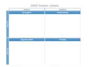 resume templates on microsoft word 2010 swot analysis template word beepmunk