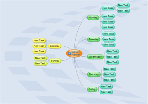 weekly planner mind map