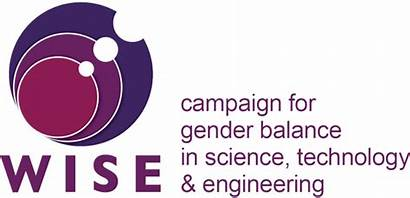 Wise Science Engineering Campaign Technology Mqp Balance