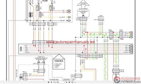 2004 Yale Wiring Schematic by Volvo D13 Engine Schematic Wiring Diagram