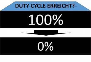 Heizölstand Berechnen : duty cycle reset dcr auf 0 setzen gadgets smarthome ~ Themetempest.com Abrechnung