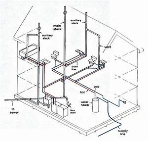 Dvo Construction Services  Inc