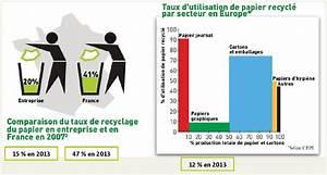 Blog Pour Une Riposte Solidaire Riposte Verte Pour