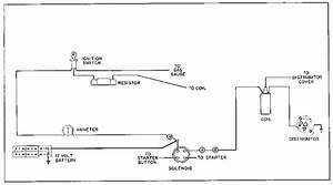 Ignition Circuit Diagram For The 1955 Pontiac All Models