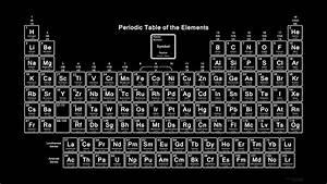 Periodic Table in Black and White Wallpaper - Periodic ...
