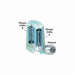 Vodní filtr na mechanické nečistoty