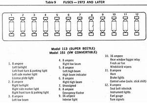 71 Super Beetle Fuse Box Diagram