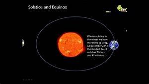 Sun Earth Moon Study Guide