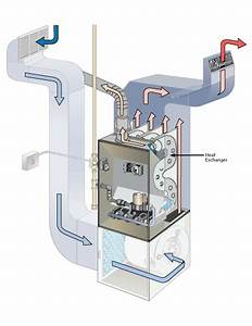 How Much Does It Cost To Replace A Heat Exchanger In Denver