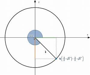Winkel Berechnen Online : trigonometrie am einheitskreis bettermarks ~ Themetempest.com Abrechnung